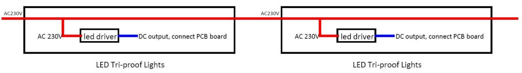 Working principle of connected in series